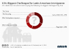 usa Biggest Challenges For Latin American Immigrants