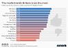Media Trust Index UK