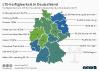 LTE-Verfügbarkeit in Deutschland