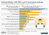 Weiterbildung in deutschen Unternehmen