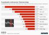 Größte Börsenwert-Verluste innerhalb eines Tages von US-Unternehmen