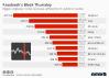 Biggest Single-Day Market Cap Losses
