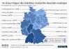 Bruttoarbeitsentgelt pro Bundesland