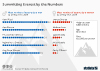 Summiting Everest by the Numbers