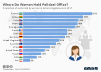 Where Do Women Hold Political Office