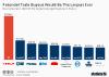 Largest leveraged buyouts