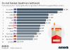 Verkaufspreise für Zigaretten weltweit
