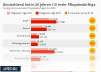 Anstieg der Pflegebedürftigen in Deutschland
