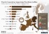 coffee imports by EU Member States