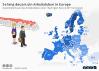 So lang dauert ein Arbeitsleben in Europa