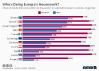 housework europe gender split
