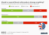 predicted outcome 2nd brexit referendum