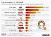 Ventas de las empresas líderes de dulces navideños España