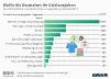 Durchschnittliche Höhe der Konsumausgaben privater Haushalte je Posten