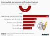 Anteil der Internetnutzer die persönliche Erfahrungen mit Cyberkriminalität haben