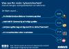 Zustimmung zu Maßnahmen für mehr Cybersicherheit