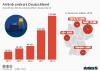 Anzahl der Airbnb-Unterkünfte in Deutschland