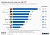 marcas líderes en tecnología 5G