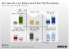 key economic/social data about Iran