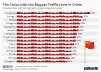 The Cities with the Biggest Traffic Jams in China