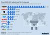 Weltweite Anzahl der Beschäftigten ausgewählter Tech-Unternehmen