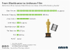 Box office earnings of Best Picture nominees