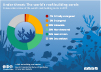 reef-building corals under threat