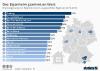 Wertsteigerung von Immobilien in Deutschland