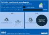 Einkommen und Anzahl von Content-Moderatoren bei Facebook