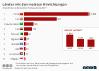 weltweit durchgefuehrte Hinrichtungen