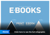 ebooks By The Numbers
