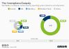 Smartphone OS market share