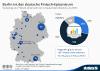 Verteilung von Fintech Unternehmen in Deutschland