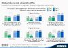 Interesse von Diabetikern an digitalen eHealth Endgeräten und Services