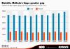 Suicide Britains huge gender gap