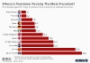 Where Is Pensioner Poverty The Most Prevalent