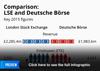 Comparison: LSE and Deutsche Börse
