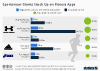 Fitness app acquisitions