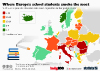 Where Europe's school students smoke the most