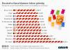 Süßwaren Preise Deutschland