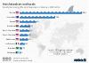 Hai-Angriffe weltweit