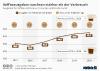 Kaffeeausgaben wachsen bis 2020 staerker als der Verbrauch