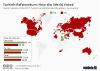 Turkish Referendum: How the World Voted