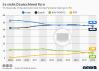 TV-Haushalte in Deutschland nach Art des Fernsehempfangs