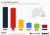 Ergebnis der Landtagwahlen in NRW 2017