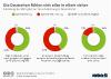 Umfrage zur Terrorbedrohung in Deutschland