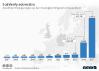 Mehr Briten kommen nach Deutschland