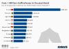 top 10 Länder aufnahmeländer von flüchtlingen