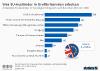 EU-Auslaender im Vereinigten Koenigreich nach Branchen