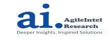 AgileIntel Research (ChemIntel360)